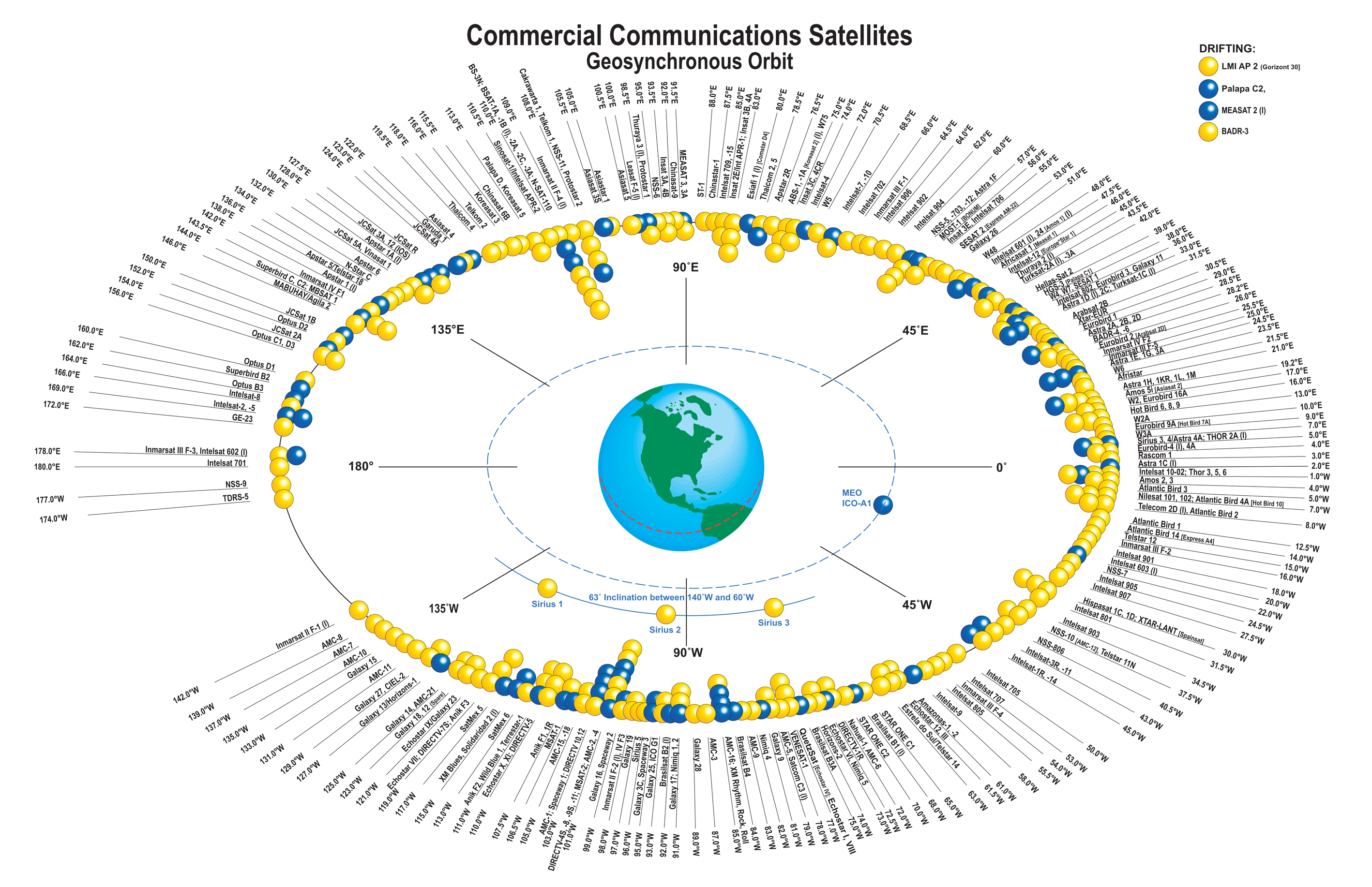 Commercial Communications Satellites-2_1.png